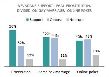 legalizing prostitution essay conclusion
